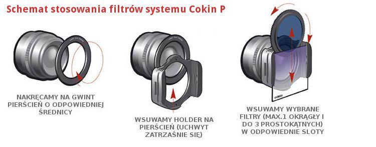 Adapter pierścień systemu COKIN P 58mm zam. P458