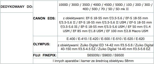 Filtr szary pełny NDx8 58mm MASSA