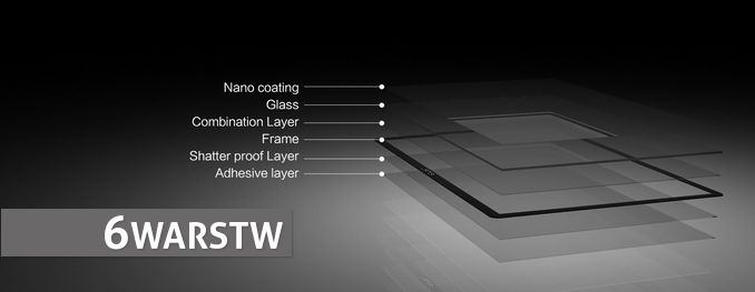 Osłona LCD GGS LARMOR szklana do Nikon D810